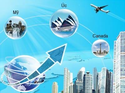 Nên đầu tư định cư Mỹ, Úc hay Canada?